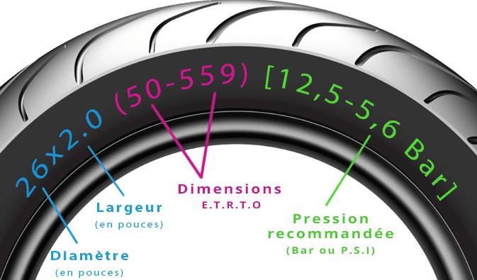 dimension roue de vélo photo